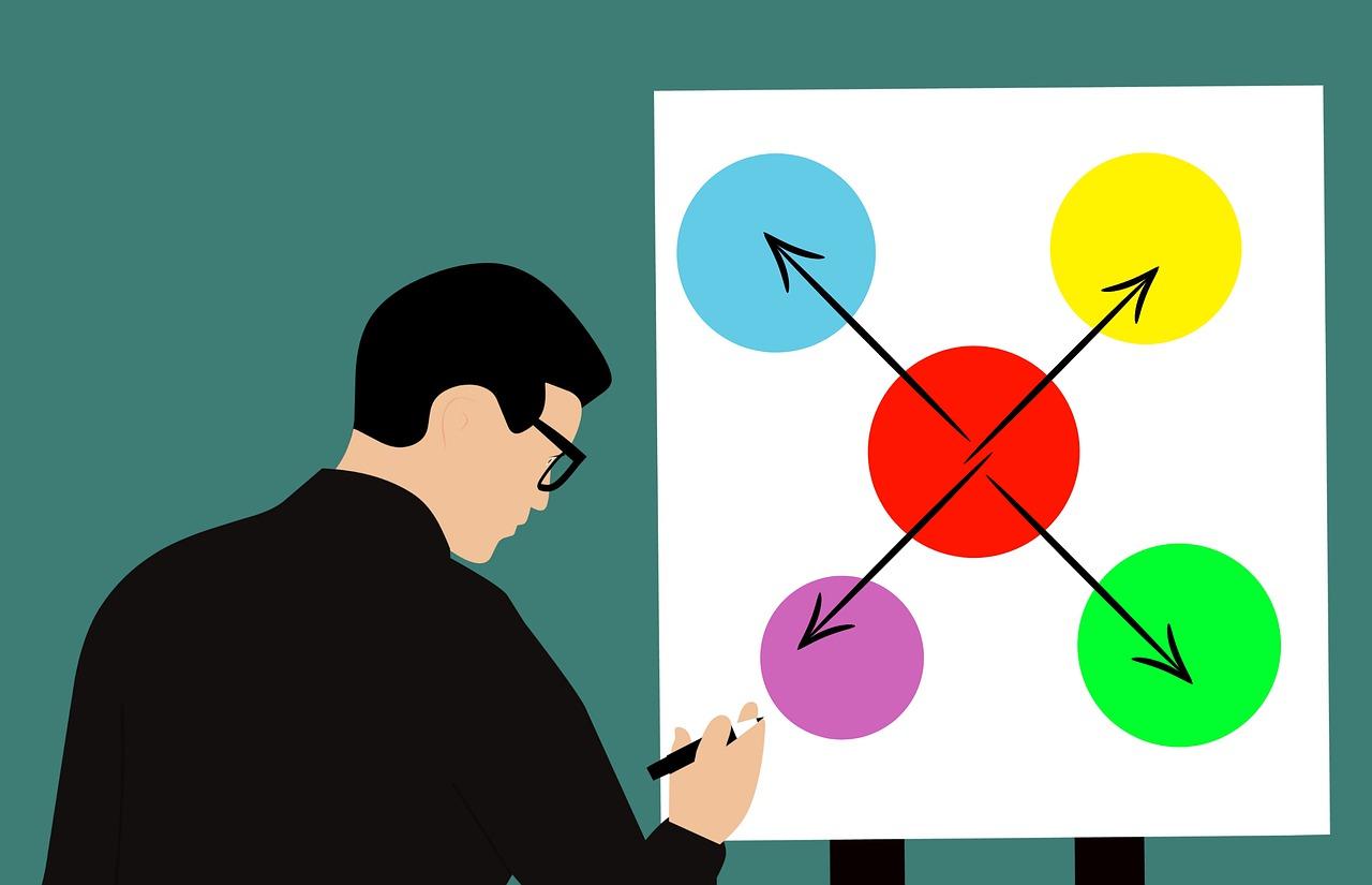 マインドマップに+αの情報を与える『吹き出し・注釈・コメント』機能解説【MindMaster】